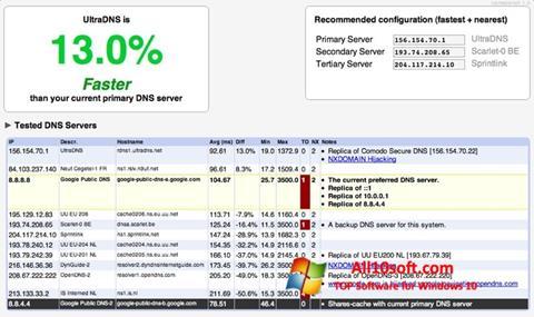 Posnetek zaslona NameBench Windows 10